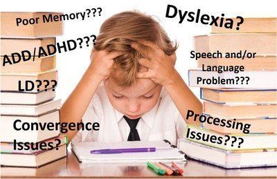 children-learning-disorders-caps - Best Education eclassroom