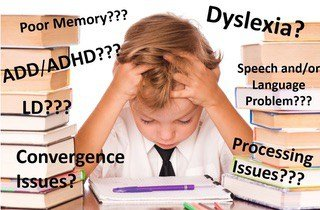 Detecting Learning Disabilities Webmd >> All You Need To Know About Learning Disorders Caps Best